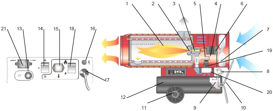 дизельной пушки Oklima PH