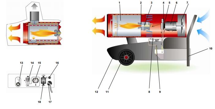 Самодельная газовая пушка непрямого горения с фото